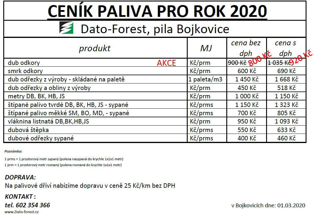 ceník palivo 2020 po slevě